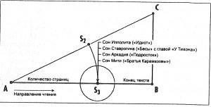 slika 2